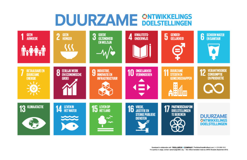Duurzame Ontwikkelingsdoelen - Global Goals