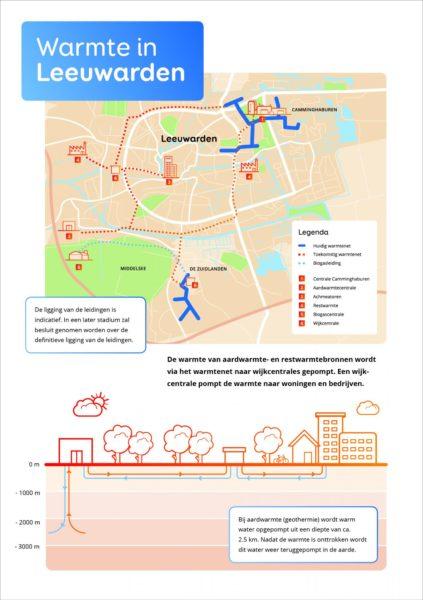 Verzekeraar Achmea verbindt zich aan geothermieplannen Freonen-groep