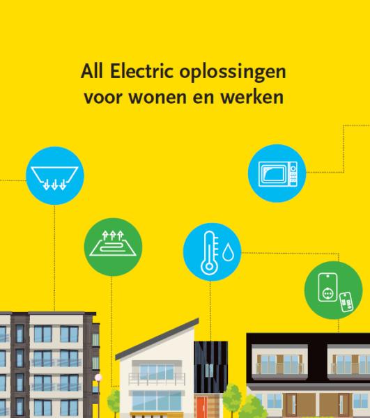 SBSAFE: welkom bij de Freonen fan Fossylfrij Fryslân!