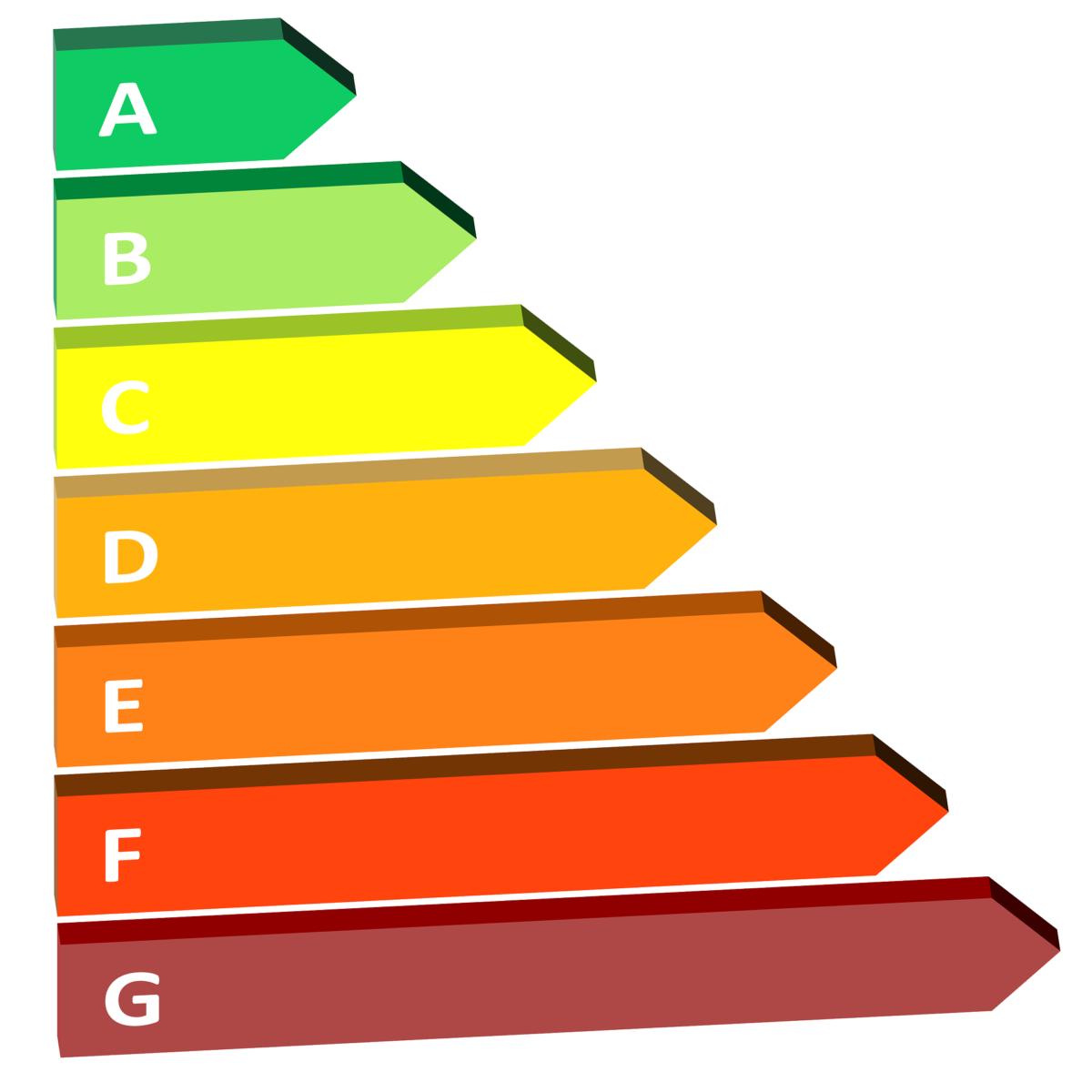 Energielabel-verbetering/registratie
